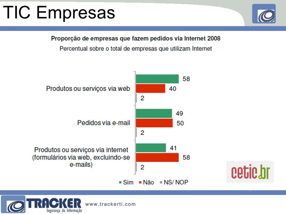 TIC Empresas