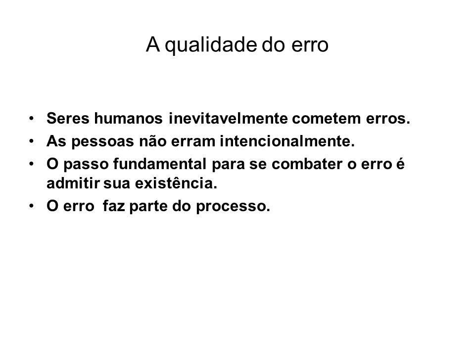 A qualidade do erro Seres humanos inevitavelmente cometem erros.