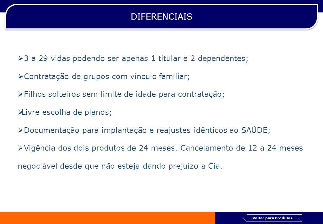 DIFERENCIAIS 3 a 29 vidas podendo ser apenas 1 titular e 2 dependentes; Contratação de grupos com vínculo familiar;