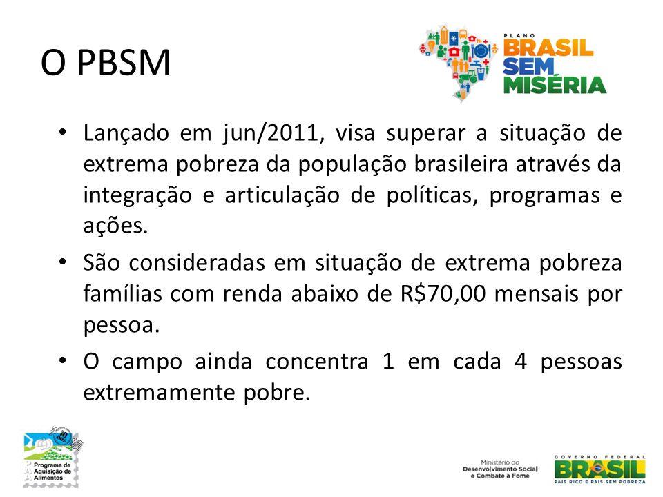 O PBSM
