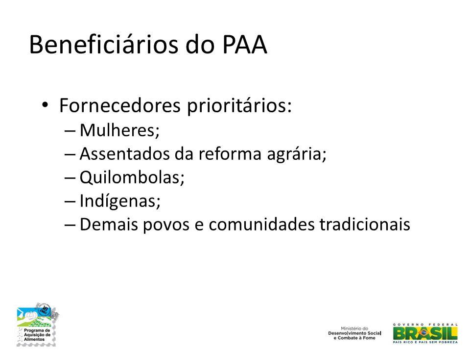 Beneficiários do PAA Fornecedores prioritários: Mulheres;