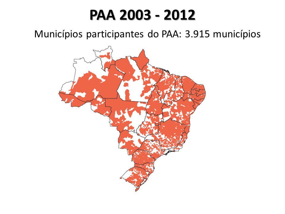 Municípios participantes do PAA: 3.915 municípios