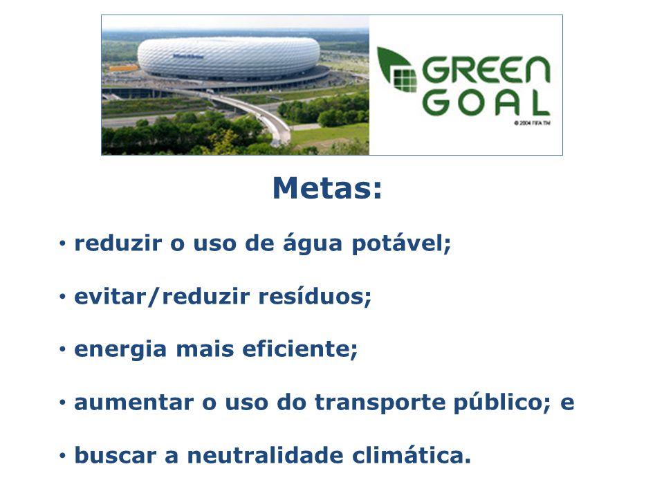 Metas: reduzir o uso de água potável; evitar/reduzir resíduos;