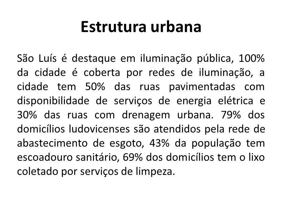 Estrutura urbana