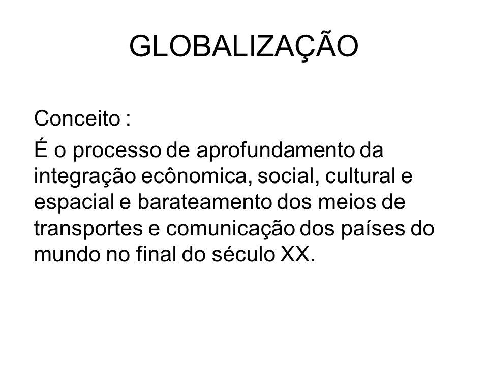 GLOBALIZAÇÃO Conceito :