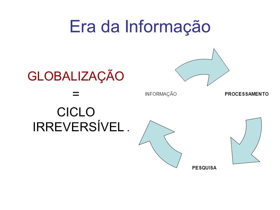 Era da Informação GLOBALIZAÇÃO = CICLO IRREVERSÍVEL .