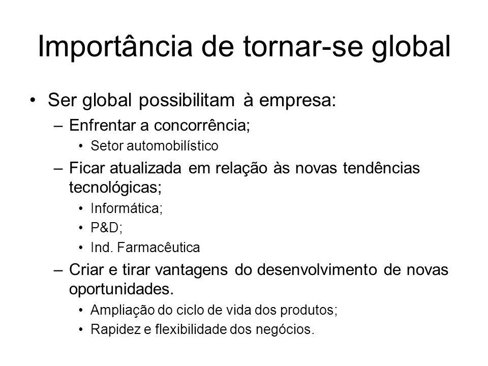 Importância de tornar-se global