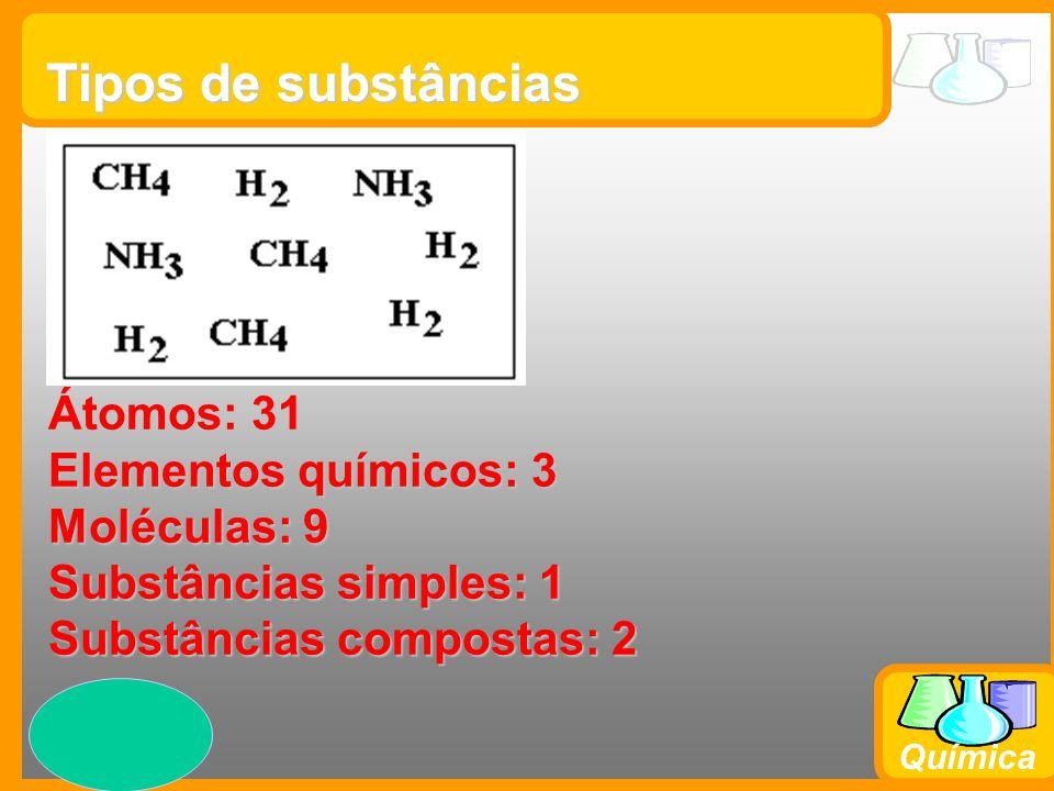 Tipos de substâncias Átomos: 31 Elementos químicos: 3 Moléculas: 9