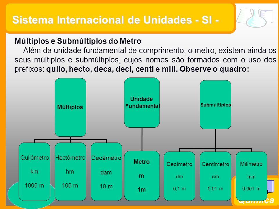 Sistema Internacional de Unidades - SI -