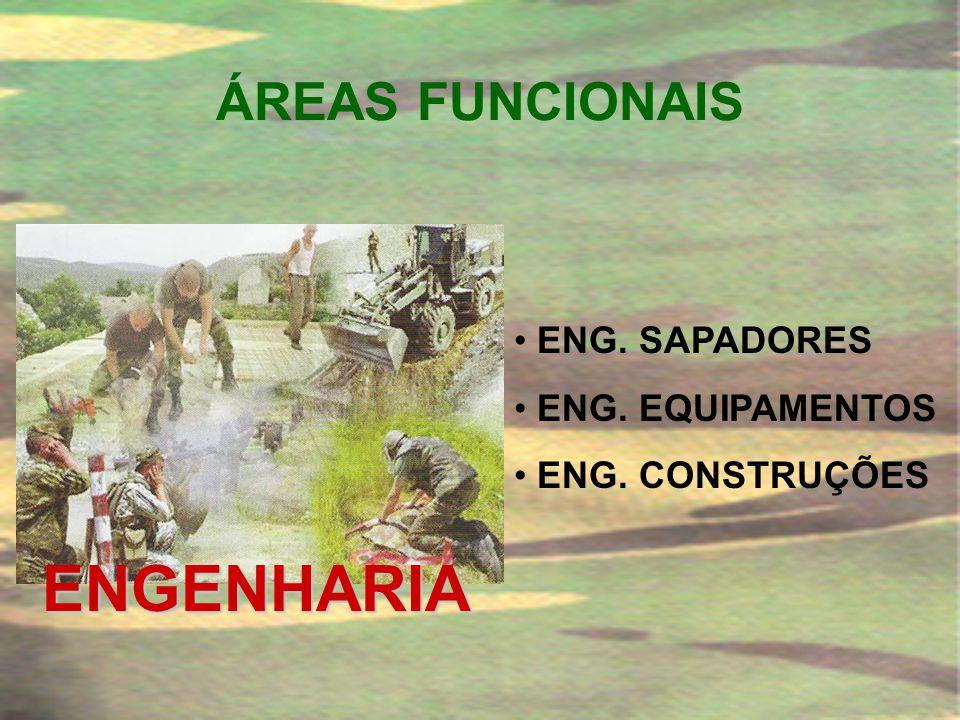 ENGENHARIA ÁREAS FUNCIONAIS ENG. SAPADORES ENG. EQUIPAMENTOS