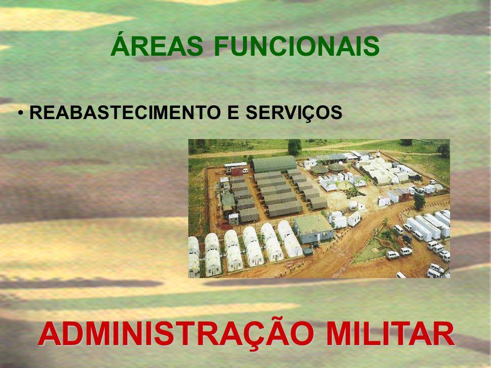 ADMINISTRAÇÃO MILITAR