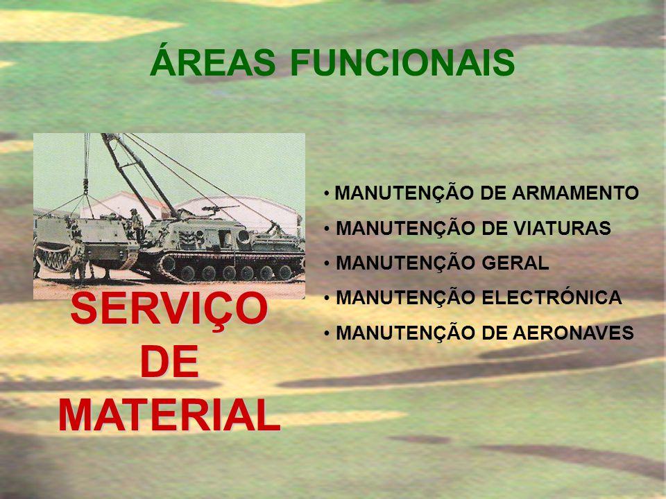 SERVIÇO DE MATERIAL ÁREAS FUNCIONAIS MANUTENÇÃO DE VIATURAS