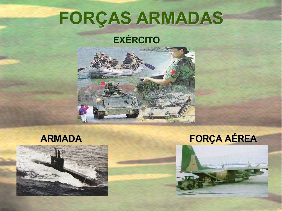 FORÇAS ARMADAS EXÉRCITO ARMADA FORÇA AÉREA
