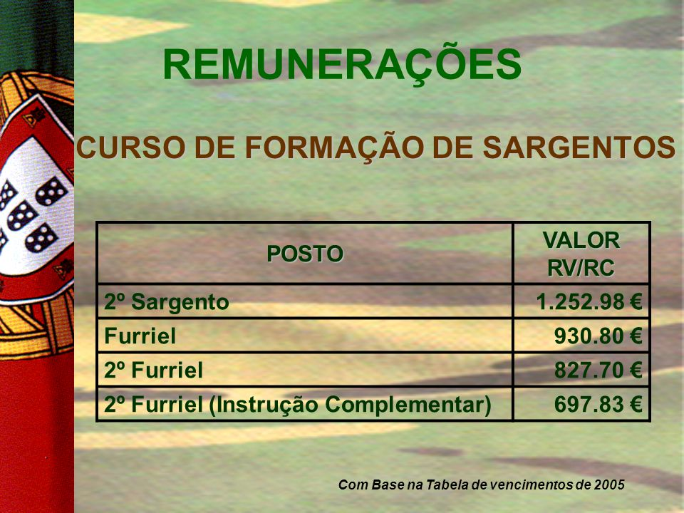 CURSO DE FORMAÇÃO DE SARGENTOS