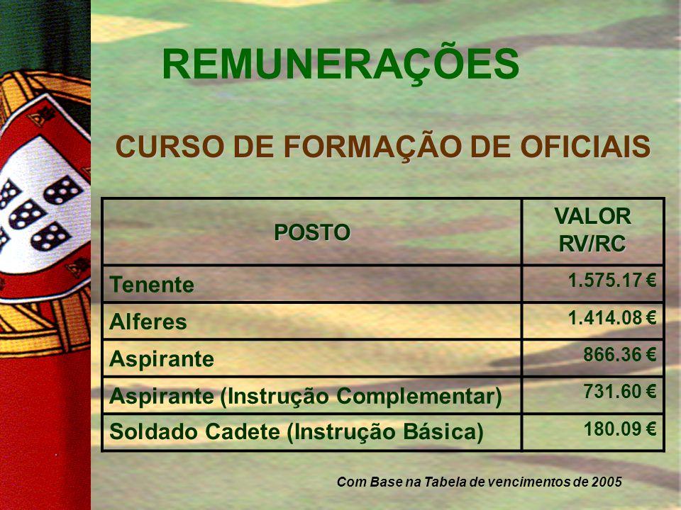 CURSO DE FORMAÇÃO DE OFICIAIS