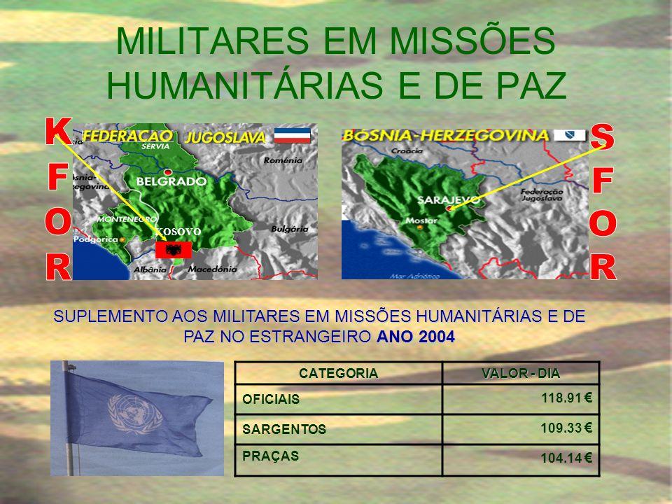 MILITARES EM MISSÕES HUMANITÁRIAS E DE PAZ