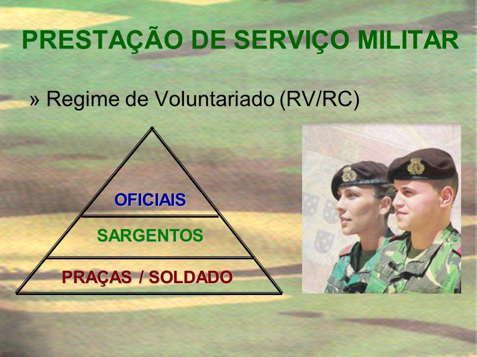PRESTAÇÃO DE SERVIÇO MILITAR