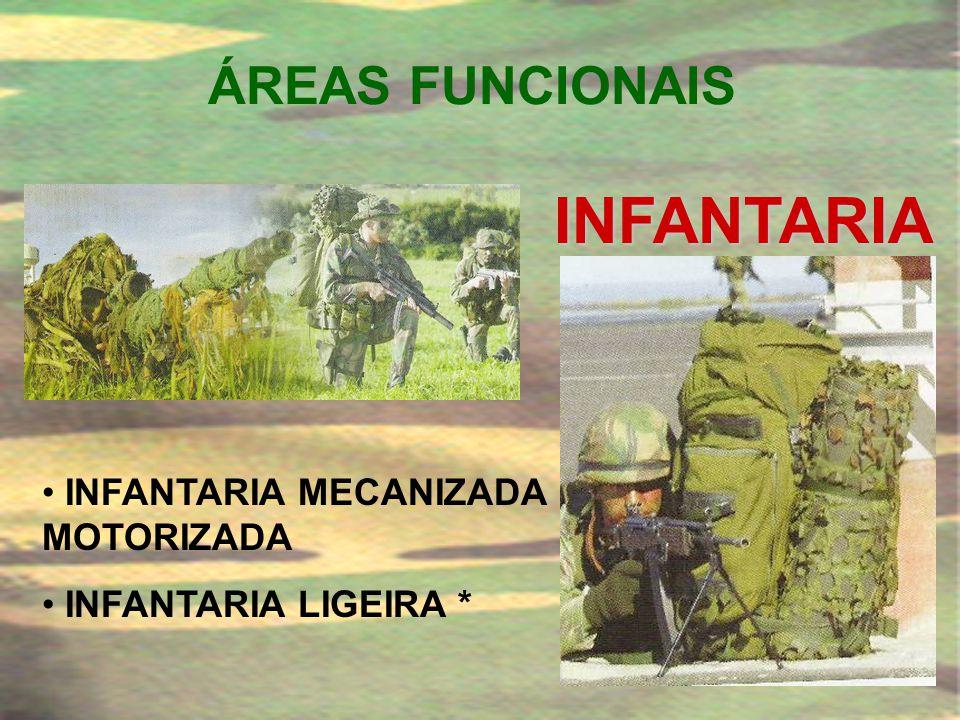 INFANTARIA ÁREAS FUNCIONAIS INFANTARIA MECANIZADA MOTORIZADA