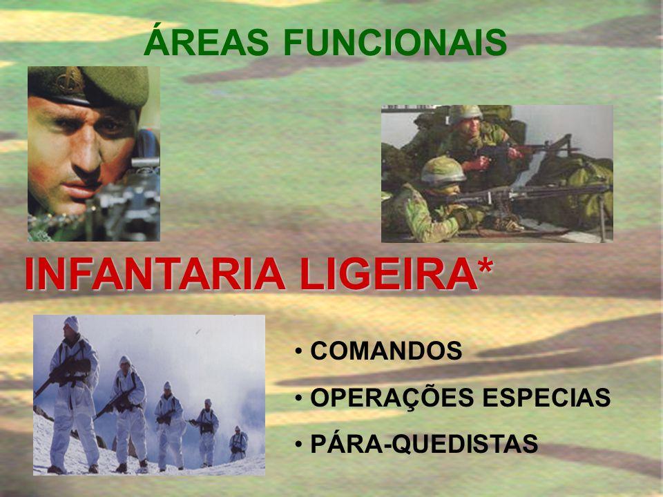 INFANTARIA LIGEIRA* ÁREAS FUNCIONAIS COMANDOS OPERAÇÕES ESPECIAS