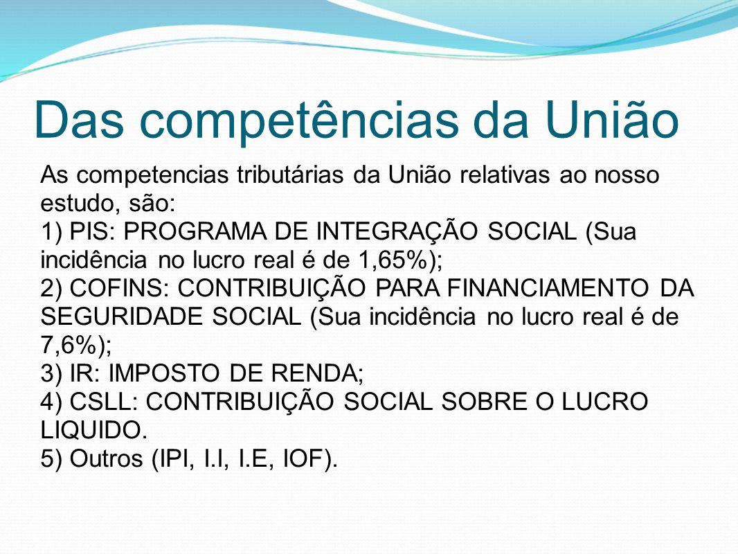 Das competências da União