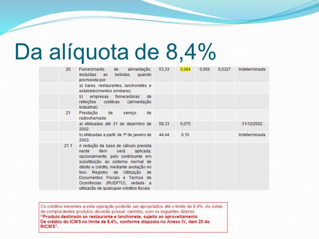 Da alíquota de 8,4%