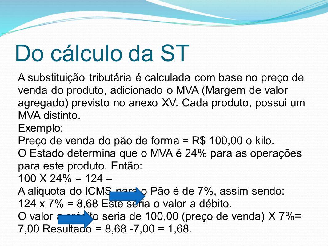 Do cálculo da ST