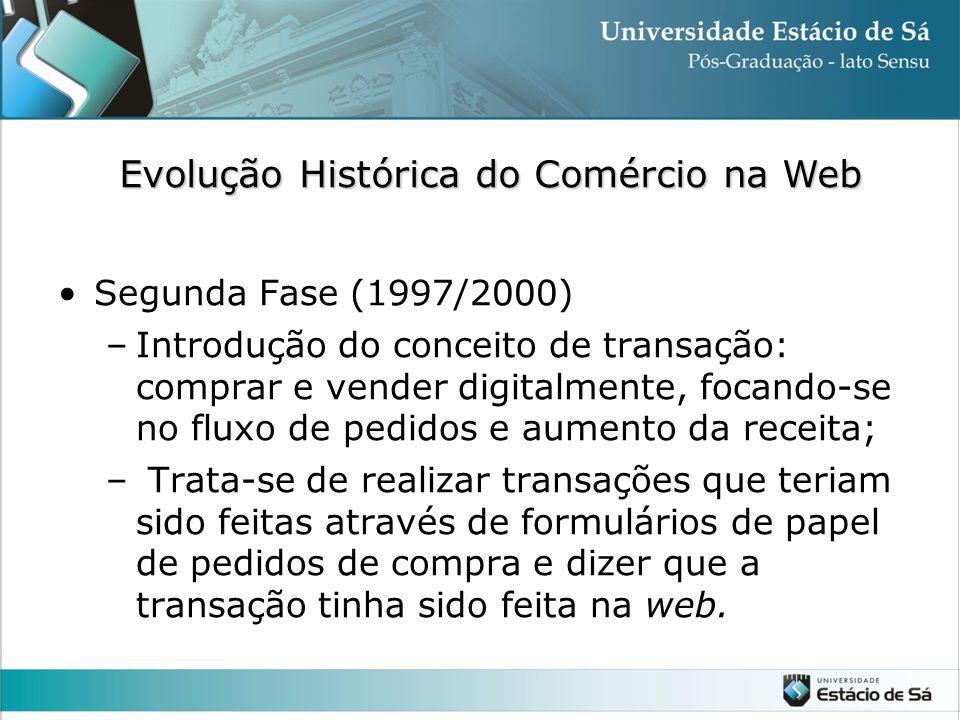 Evolução Histórica do Comércio na Web
