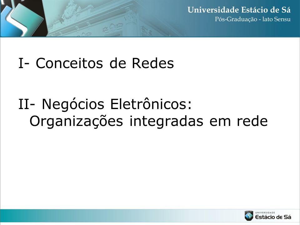 I- Conceitos de Redes II- Negócios Eletrônicos: Organizações integradas em rede