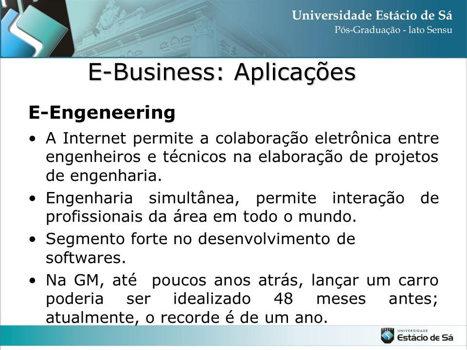 E-Business: Aplicações