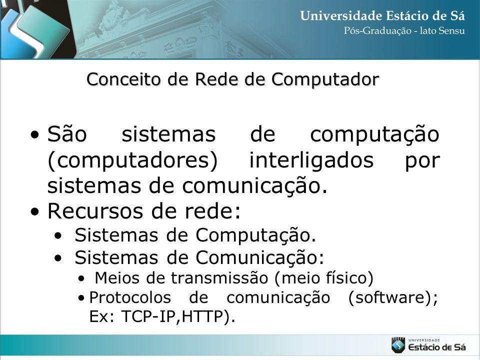 Conceito de Rede de Computador