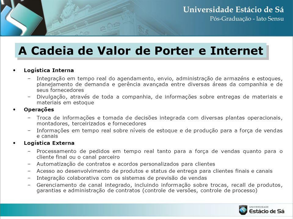 A Cadeia de Valor de Porter e Internet