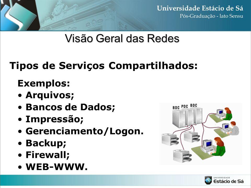 Visão Geral das Redes Tipos de Serviços Compartilhados: Exemplos: