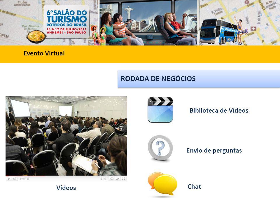 RODADA DE NEGÓCIOS Evento Virtual Biblioteca de Vídeos