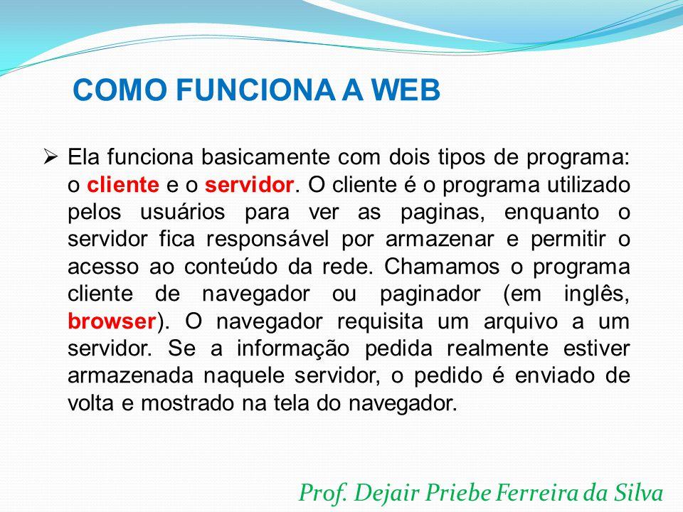 COMO FUNCIONA A WEB Prof. Dejair Priebe Ferreira da Silva