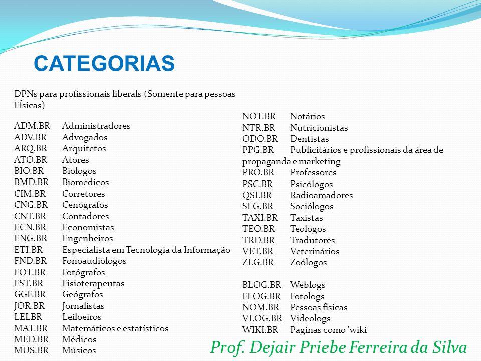 CATEGORIAS Prof. Dejair Priebe Ferreira da Silva