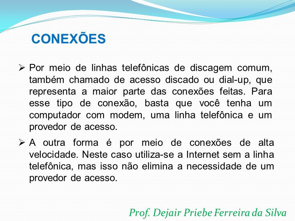 CONEXÕES Prof. Dejair Priebe Ferreira da Silva