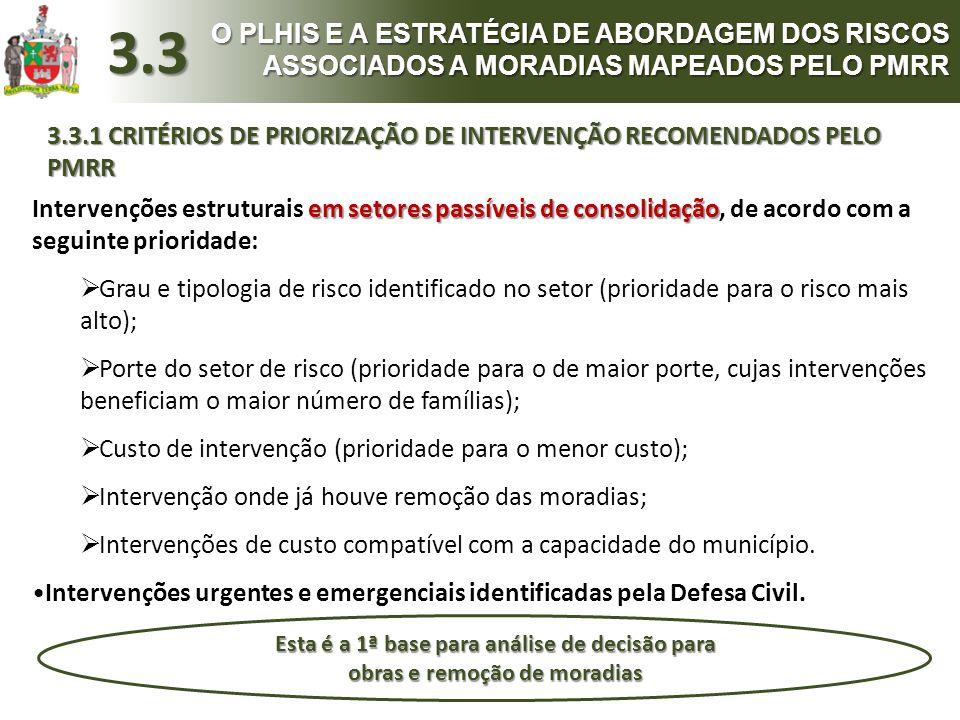 3.3 O PLHIS E A ESTRATÉGIA DE ABORDAGEM DOS RISCOS ASSOCIADOS A MORADIAS MAPEADOS PELO PMRR.