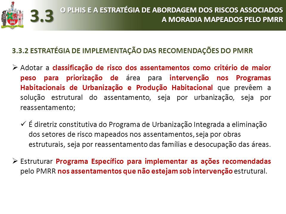 3.3 O PLHIS E A ESTRATÉGIA DE ABORDAGEM DOS RISCOS ASSOCIADOS A MORADIA MAPEADOS PELO PMRR.