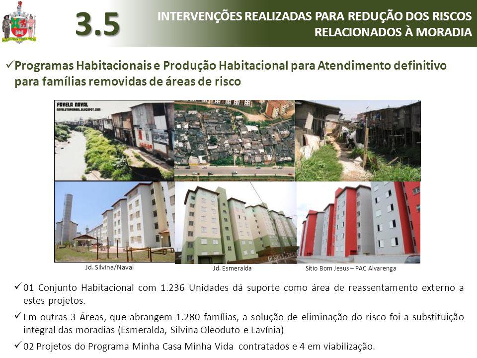 3.5 INTERVENÇÕES REALIZADAS PARA REDUÇÃO DOS RISCOS RELACIONADOS À MORADIA.