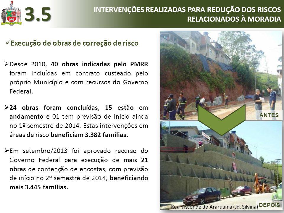 3.5 INTERVENÇÕES REALIZADAS PARA REDUÇÃO DOS RISCOS RELACIONADOS À MORADIA. Execução de obras de correção de risco.