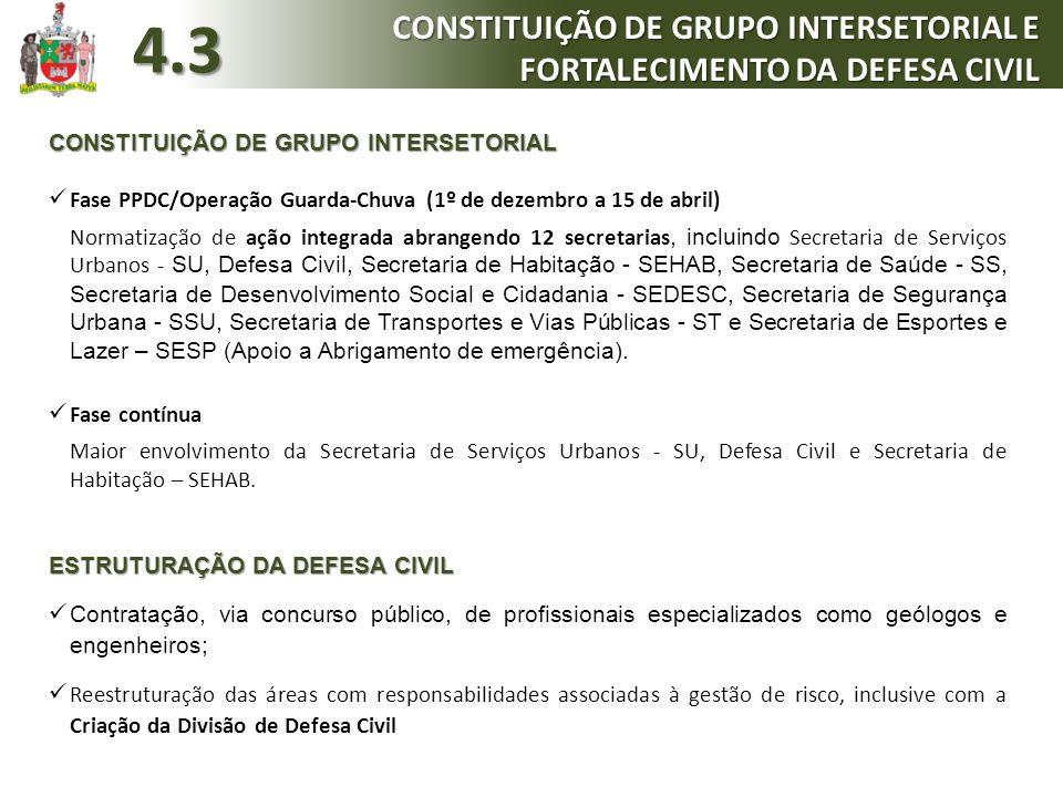 4.3 CONSTITUIÇÃO DE GRUPO INTERSETORIAL E FORTALECIMENTO DA DEFESA CIVIL. CONSTITUIÇÃO DE GRUPO INTERSETORIAL.