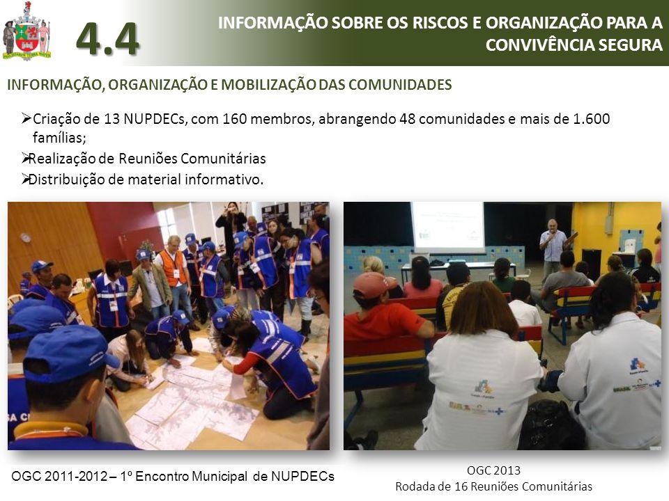 4.4 INFORMAÇÃO SOBRE OS RISCOS E ORGANIZAÇÃO PARA A CONVIVÊNCIA SEGURA