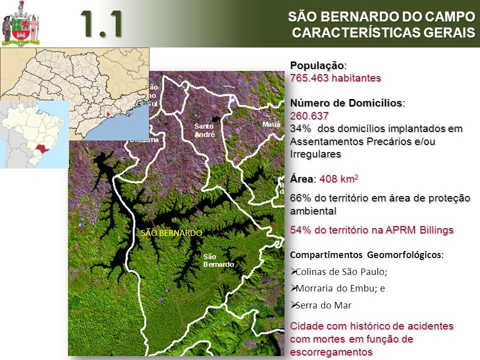 1.1 SÃO BERNARDO DO CAMPO CARACTERÍSTICAS GERAIS População: