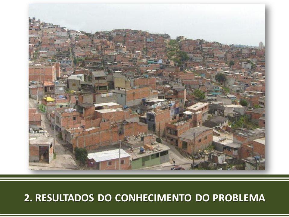 2. RESULTADOS DO CONHECIMENTO DO PROBLEMA