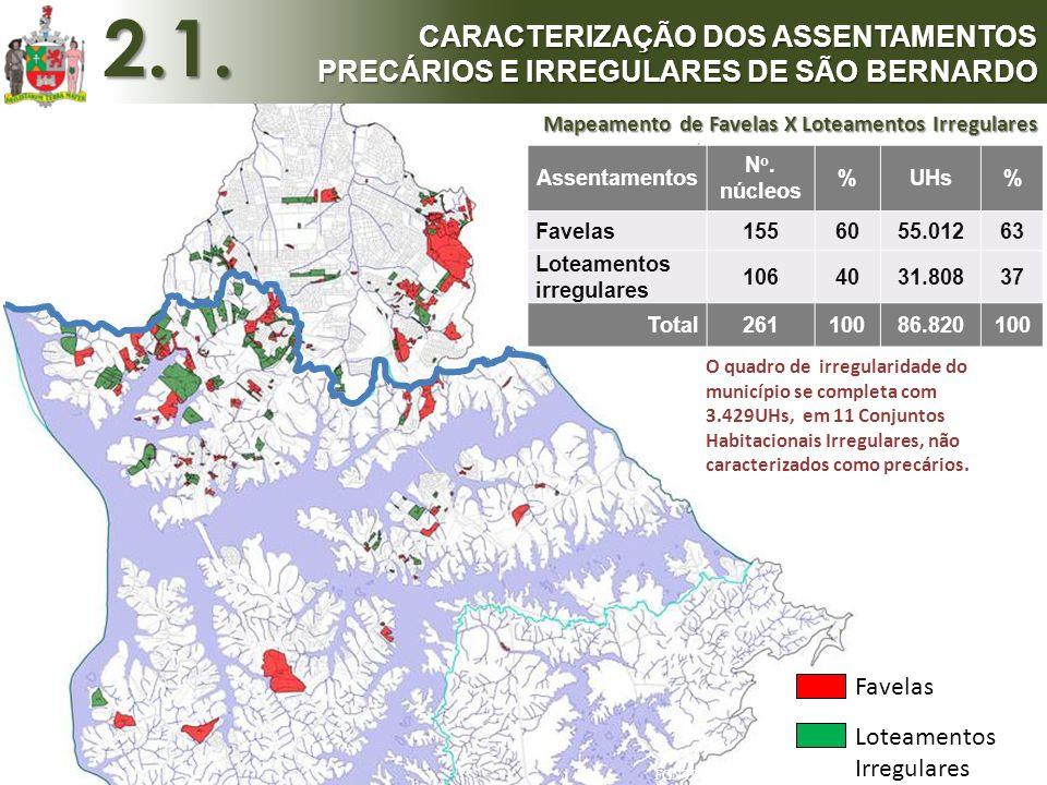 2.1. CARACTERIZAÇÃO DOS ASSENTAMENTOS PRECÁRIOS E IRREGULARES DE SÃO BERNARDO. Mapeamento de Favelas X Loteamentos Irregulares.
