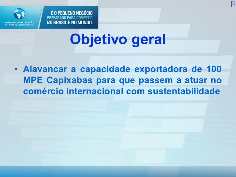 Objetivo geral Alavancar a capacidade exportadora de 100 MPE Capixabas para que passem a atuar no comércio internacional com sustentabilidade.