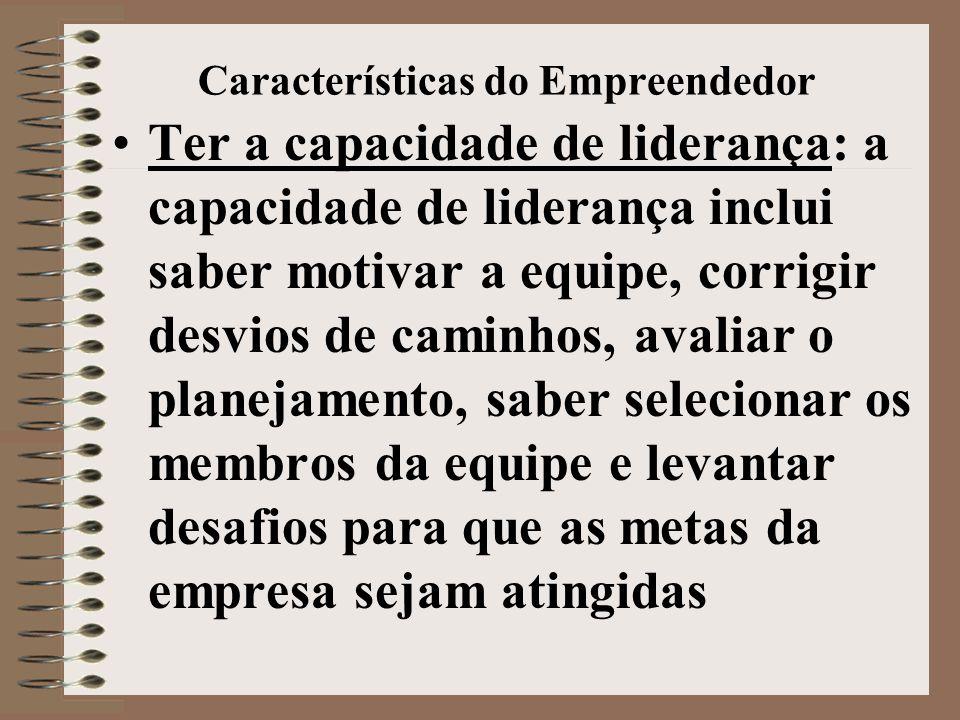 Características do Empreendedor