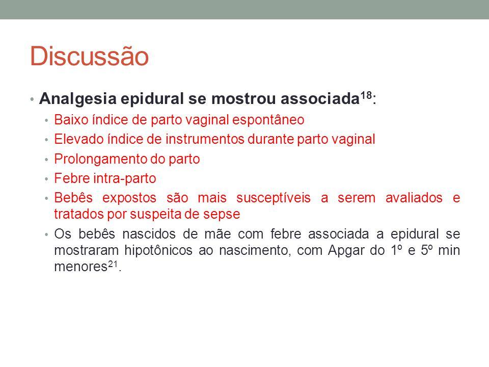 Discussão Analgesia epidural se mostrou associada18: