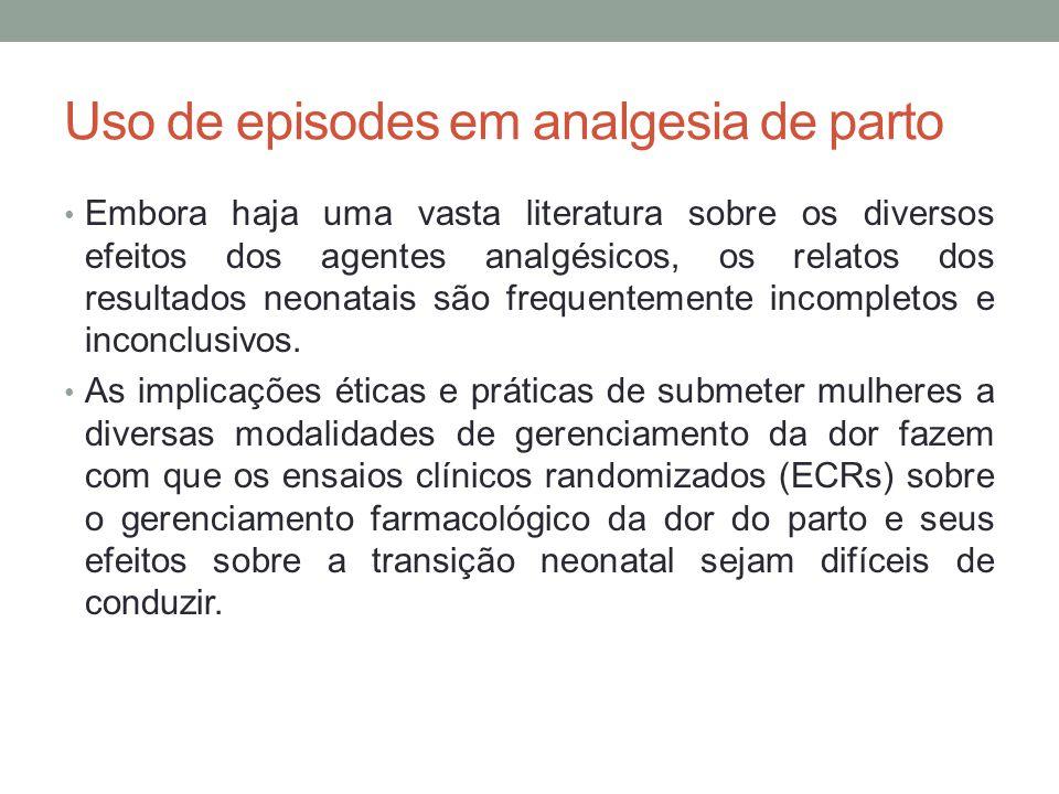 Uso de episodes em analgesia de parto