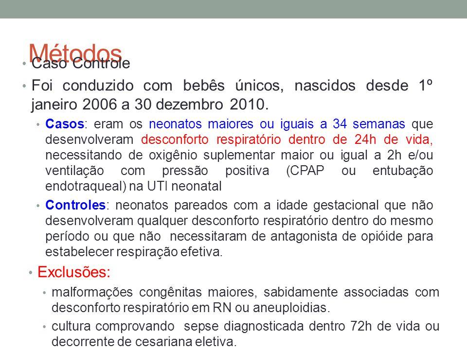 Métodos Caso Controle. Foi conduzido com bebês únicos, nascidos desde 1º janeiro 2006 a 30 dezembro 2010.